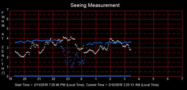 SeeingGraph