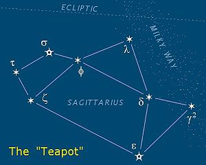 300px-Sagittarius-teapot-asterism