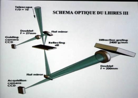 Lhires schematic