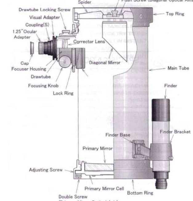 ED180design